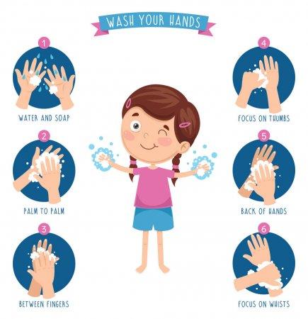 illustration-washing-hands
